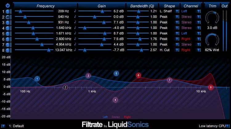 Filtrate - LiquidSonics