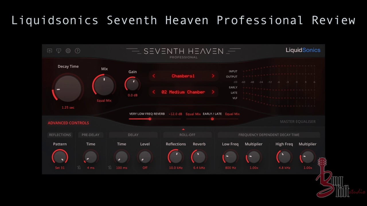 Seventh Heaven review